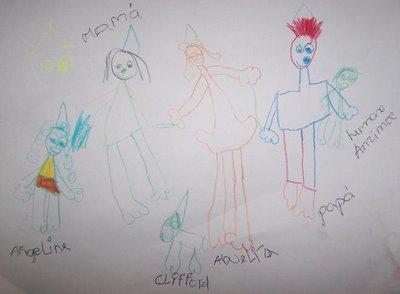 Interpretacion de dibujo en niña de 4 años