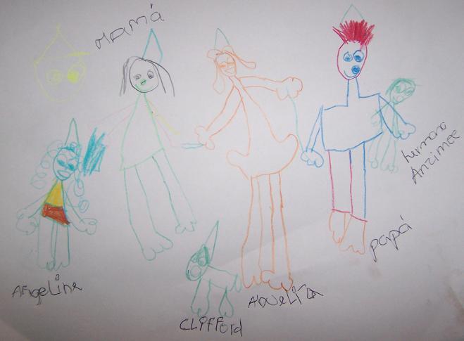 Jardin Infantil: ¿Que Interpretación Tienen Los Dibujos de Tus Hijos?
