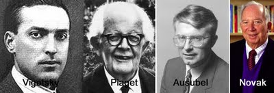 Vigotsky - Piaget - Ausubel - Novak